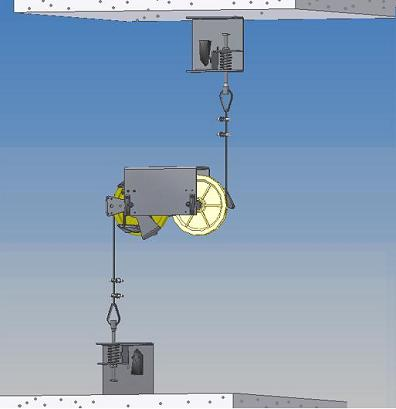 STANDARD STAR TENSIONING SYSTEMS
